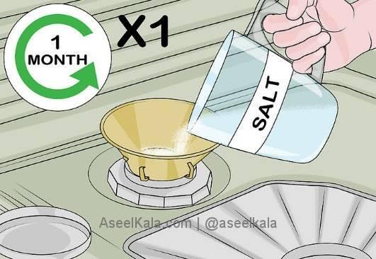 نمک ماشین ظرفشویی فینیش FINISH اصل